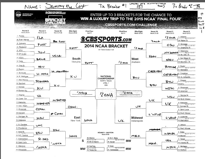 sammy bracket final